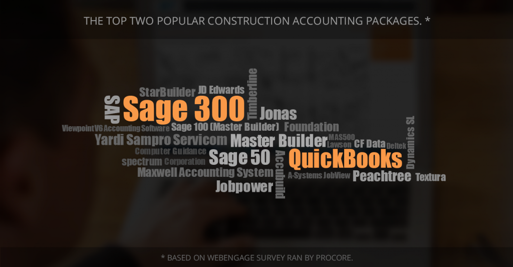 the top two popular construction accounting packages