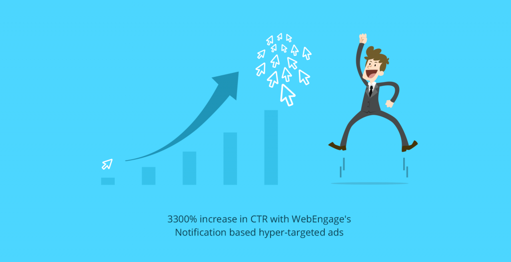 3300% increase in CTR with WebEngage's notification