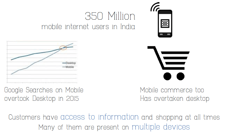 mobility stats of customers
