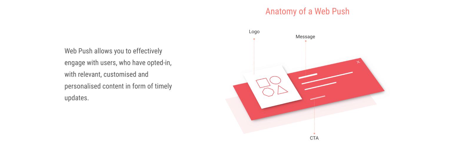 anatomy of a web push notification
