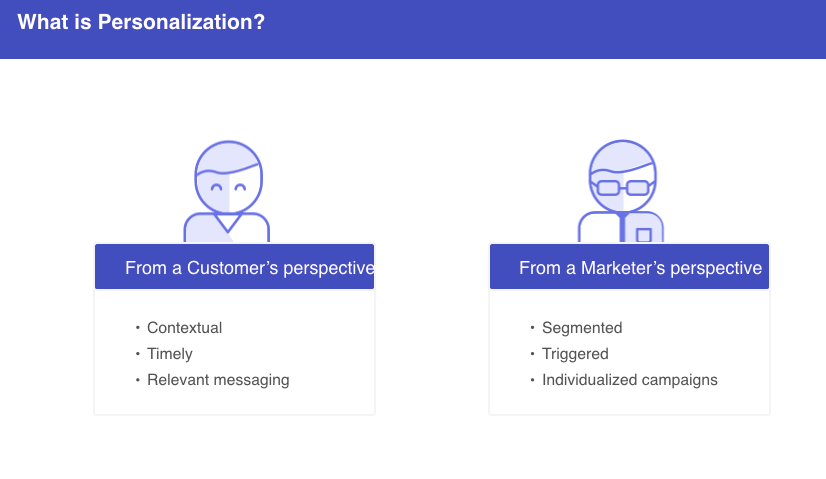 what is personalization for customers & marketers