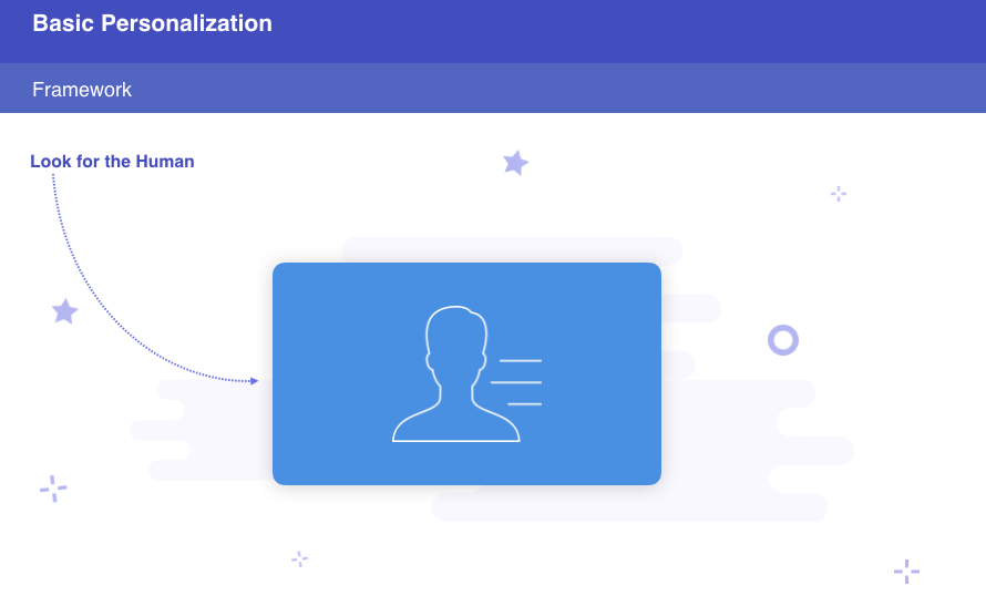 personalization for human