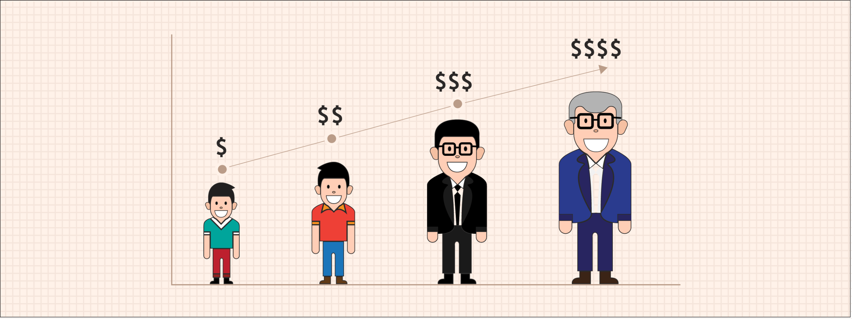 Understanding Customer Lifetime Value & How To Increase It