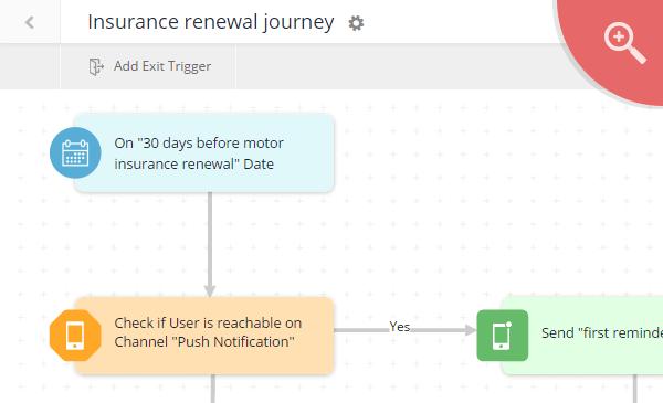 insurance-renewal-journey-small