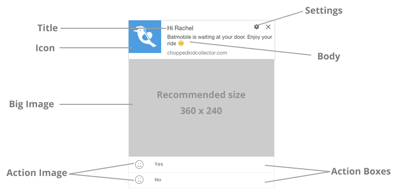 web push notification on Chrome in windows