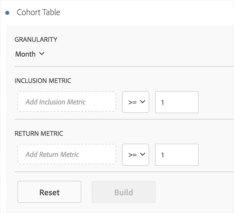 Adobe cohort table