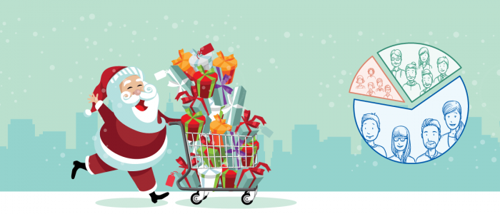 Market Segmentation For Holidays: Segment Like a Pro