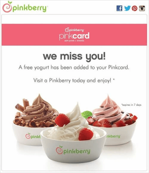 reminder email form pinkberry
