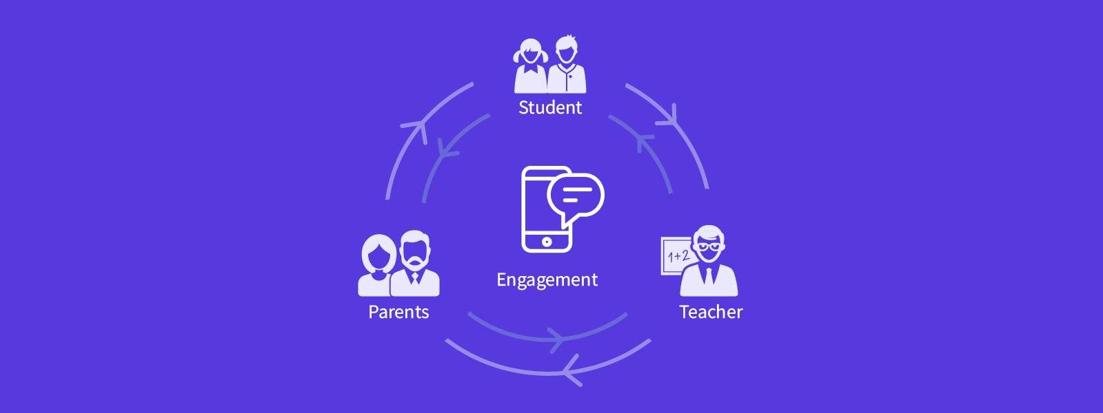 Engagement-parents-teacher-students