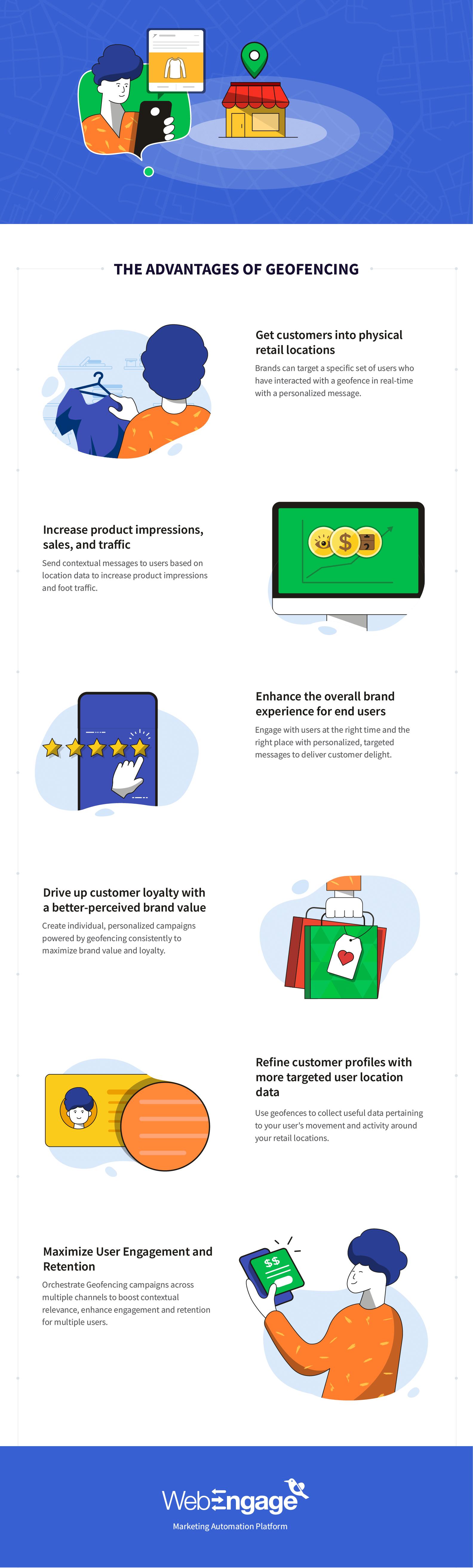 geofencing-advantages