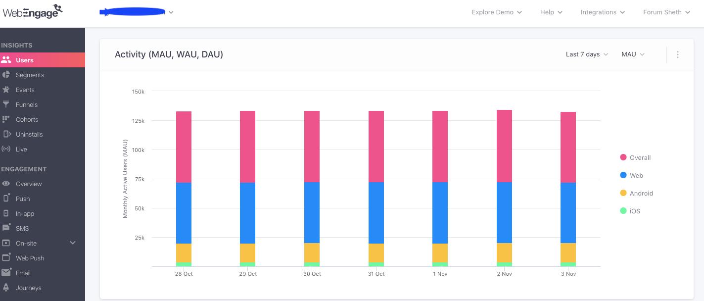 DAU / MAU dashboard webengage