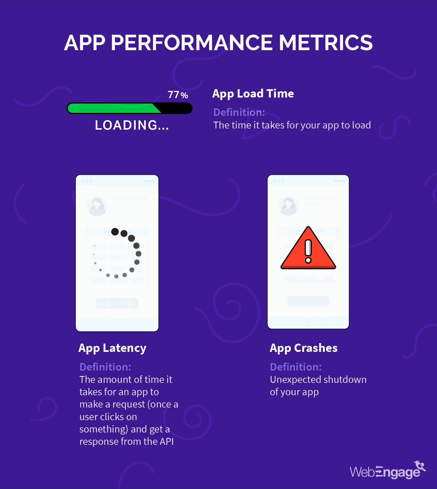 App performance metrics