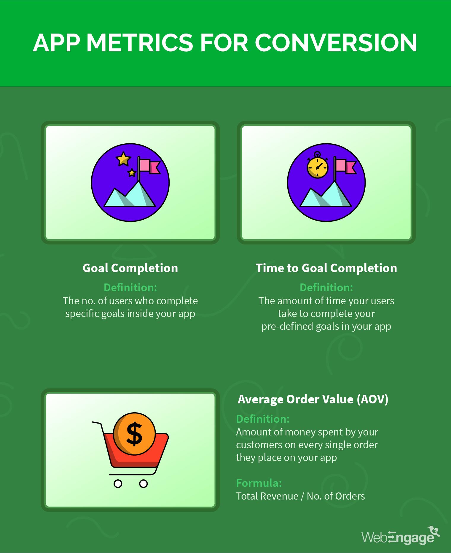 Mobile app metrics for conversion