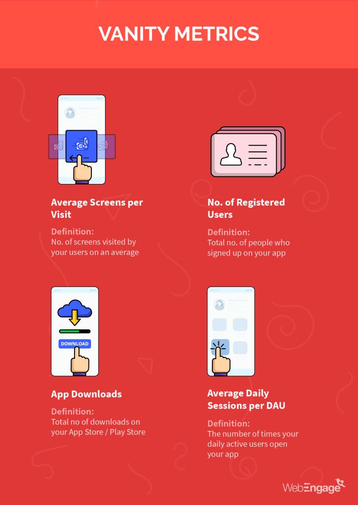Vanity mobile app Metrics
