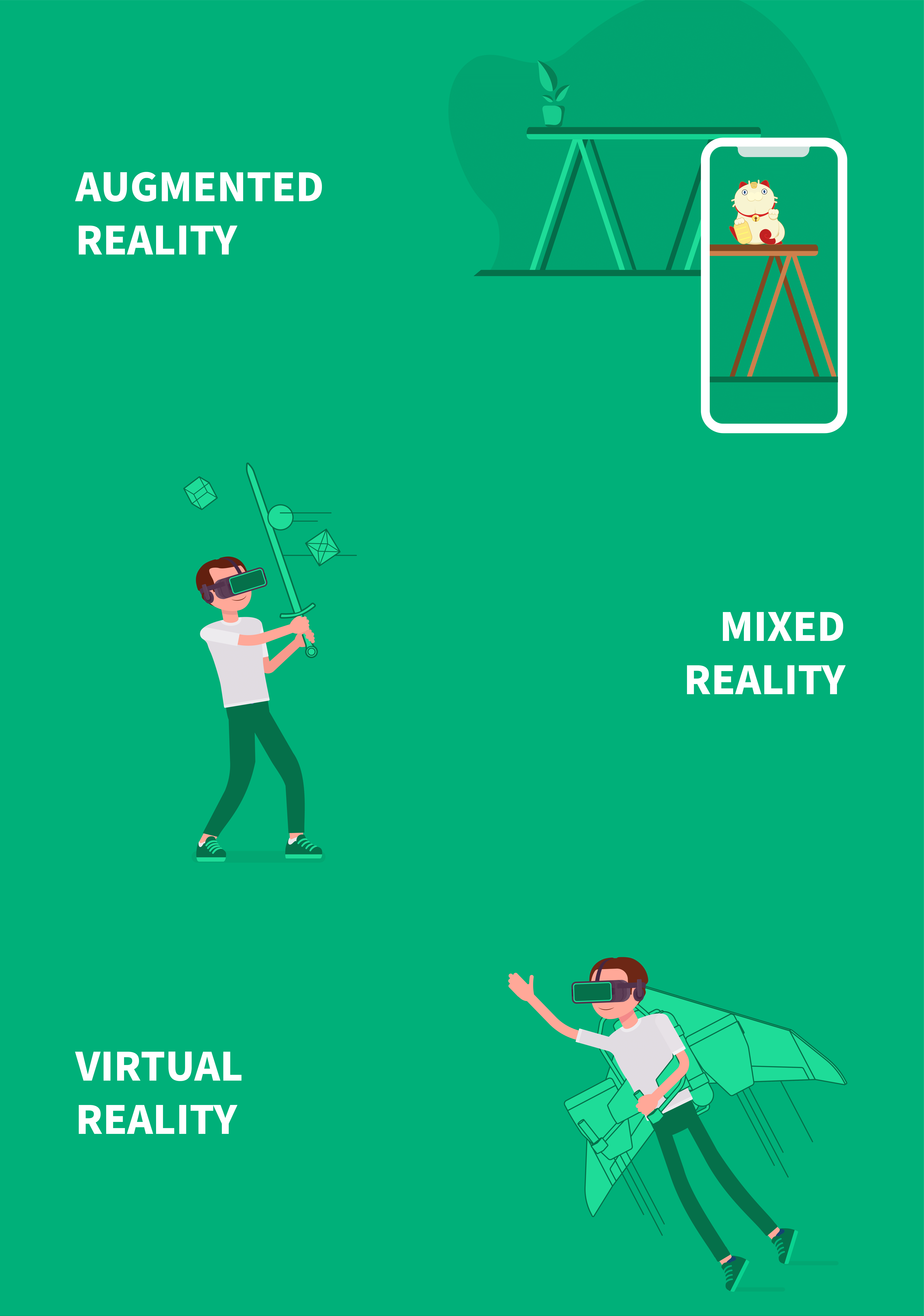Marketing trends: Augmented reality, virtual reality & mixed reality
