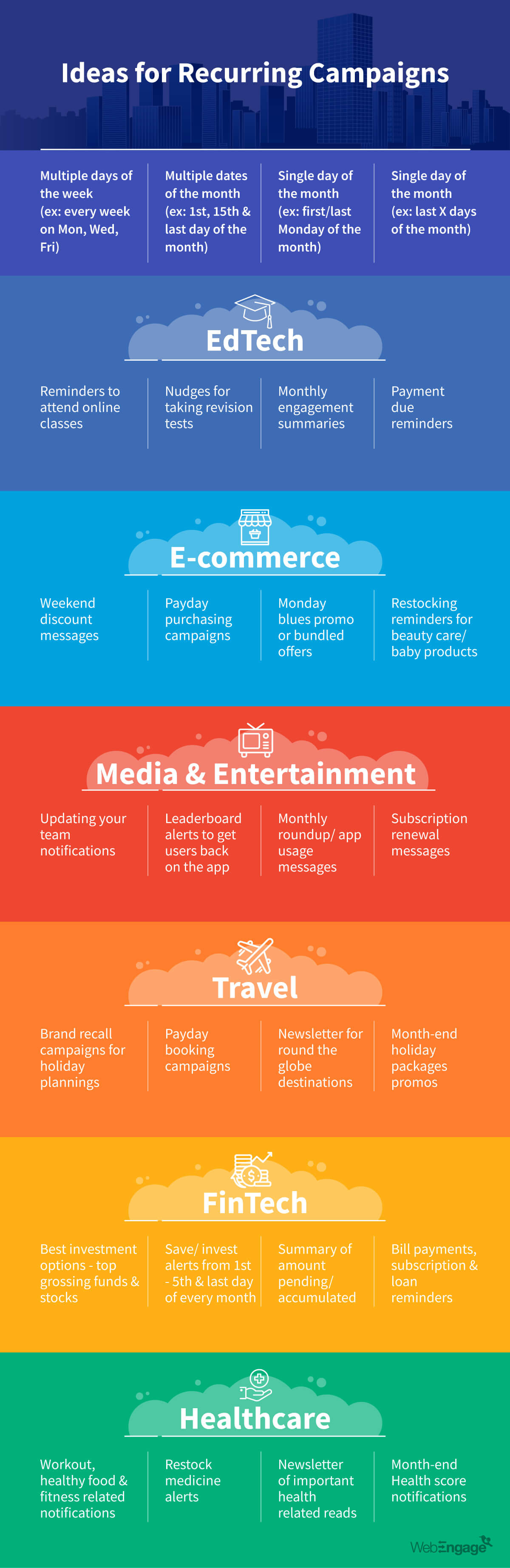 Infographic recurring campaign ideas