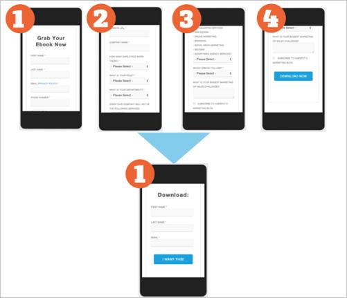 Mobile optimised landing page