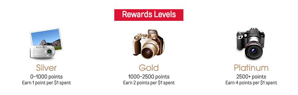 Mpix Reward Tiers