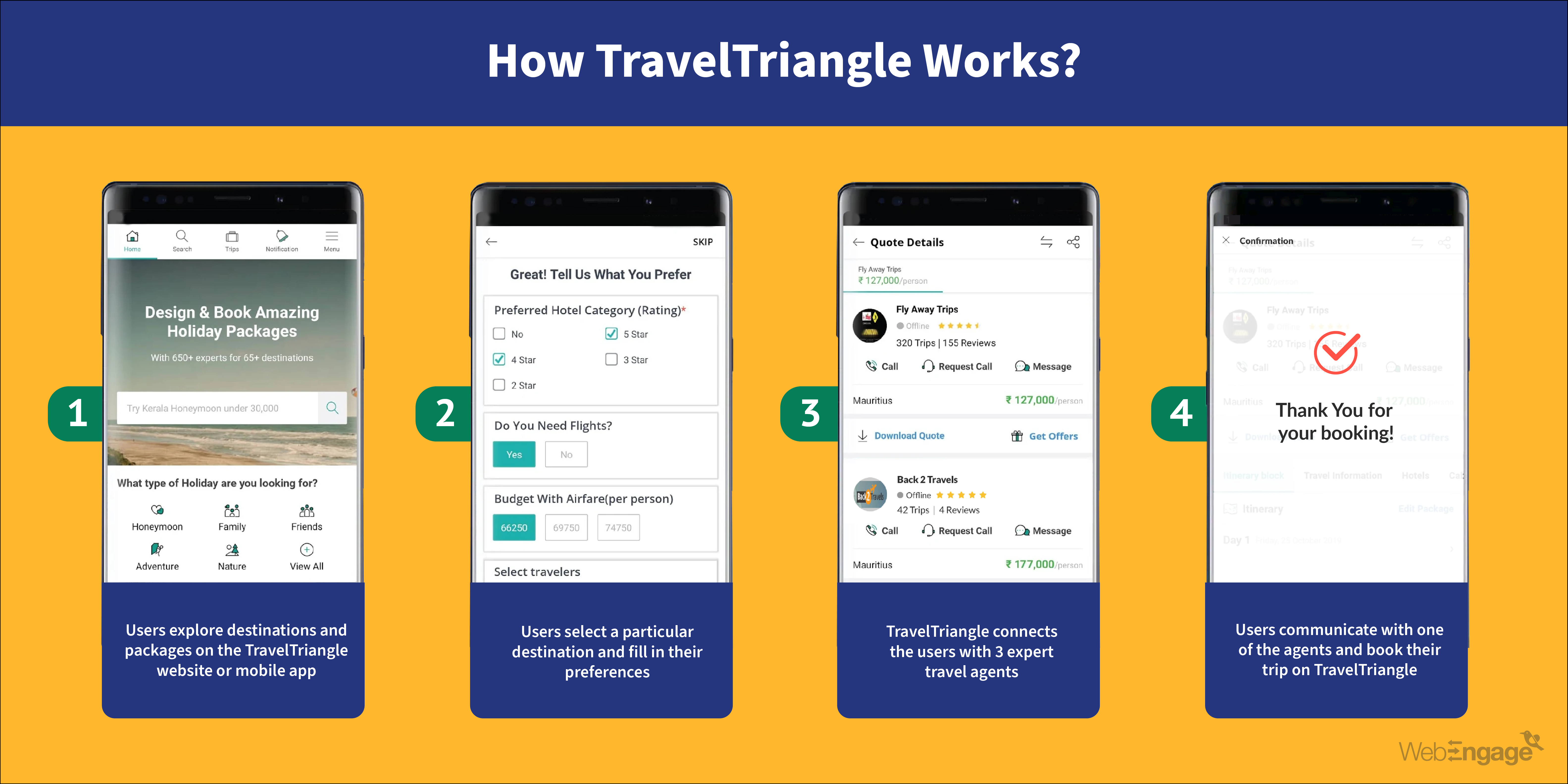 how to book a trip on TravelTriangle