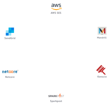 WebEngage